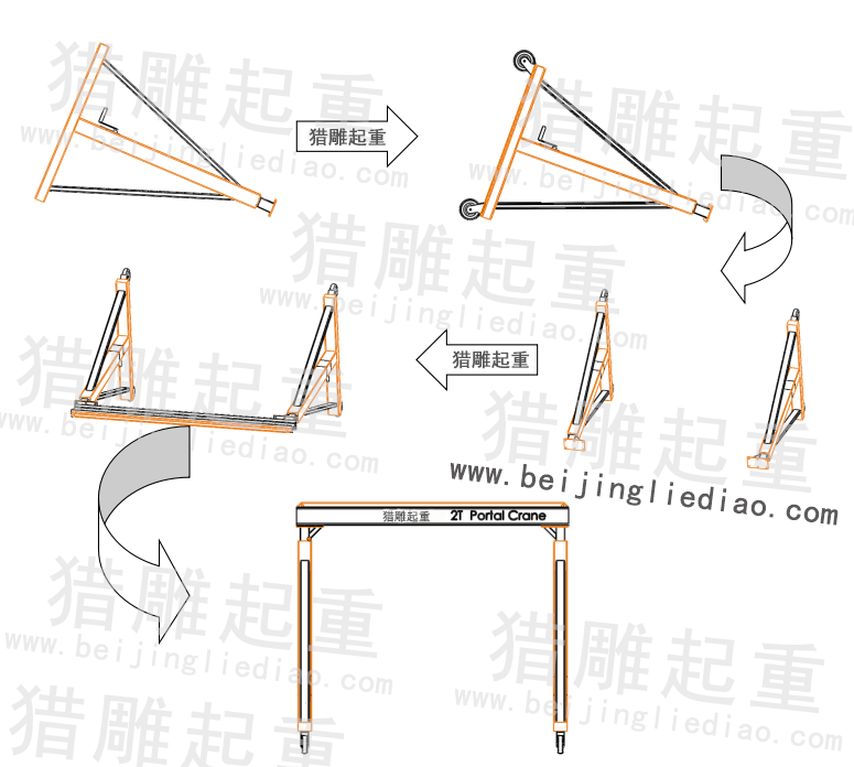 简易龙门吊组装步骤图